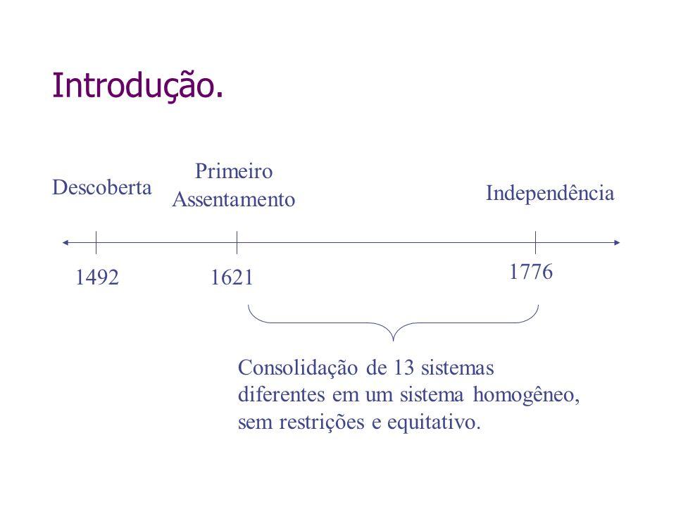 Introdução. 1492 1776 1621 Descoberta Primeiro Assentamento Independência Consolidação de 13 sistemas diferentes em um sistema homogêneo, sem restriçõ