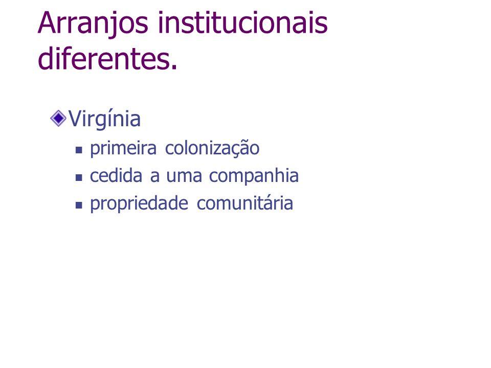 Arranjos institucionais diferentes. Virgínia primeira colonização cedida a uma companhia propriedade comunitária