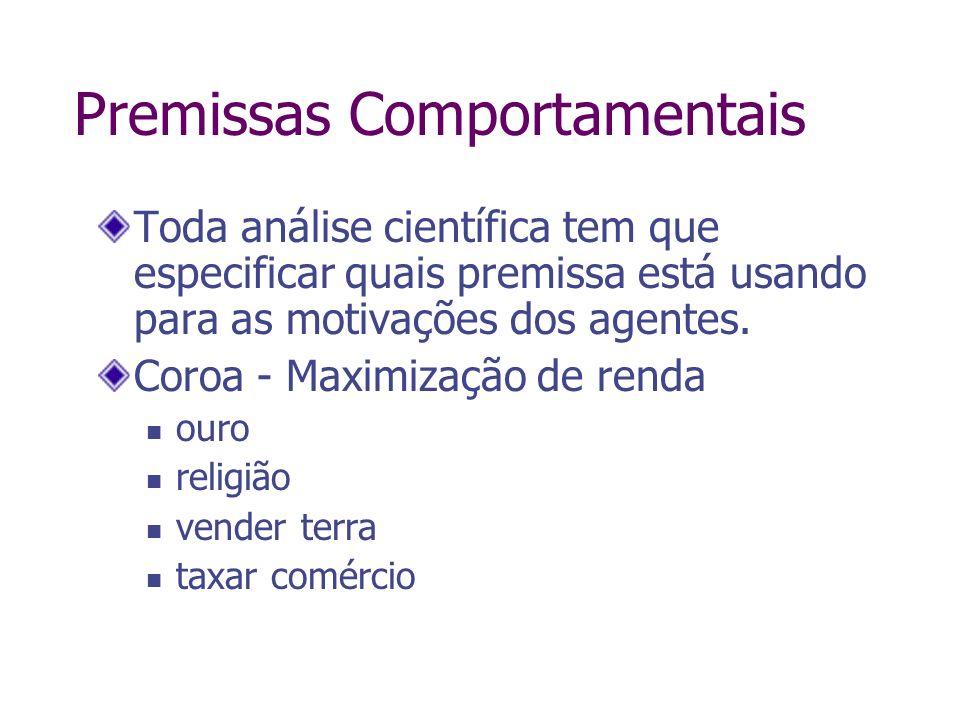 Premissas Comportamentais Toda análise científica tem que especificar quais premissa está usando para as motivações dos agentes. Coroa - Maximização d