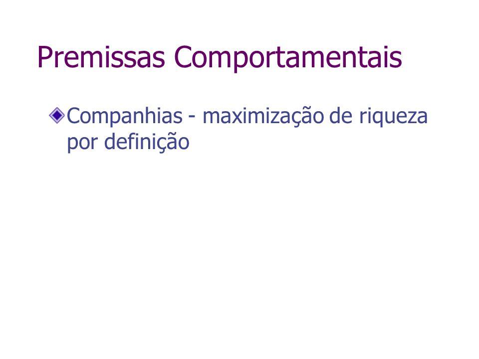 Premissas Comportamentais Companhias - maximização de riqueza por definição