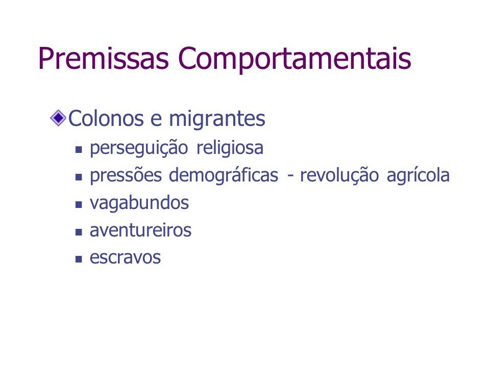 Premissas Comportamentais Colonos e migrantes perseguição religiosa pressões demográficas - revolução agrícola vagabundos aventureiros escravos