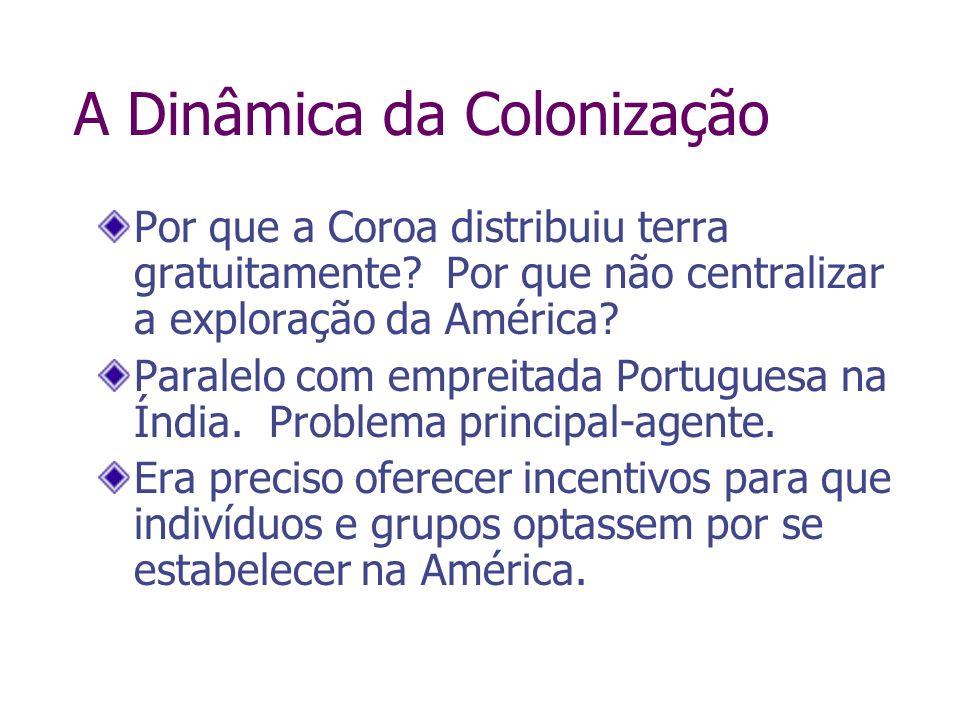 A Dinâmica da Colonização Por que a Coroa distribuiu terra gratuitamente? Por que não centralizar a exploração da América? Paralelo com empreitada Por