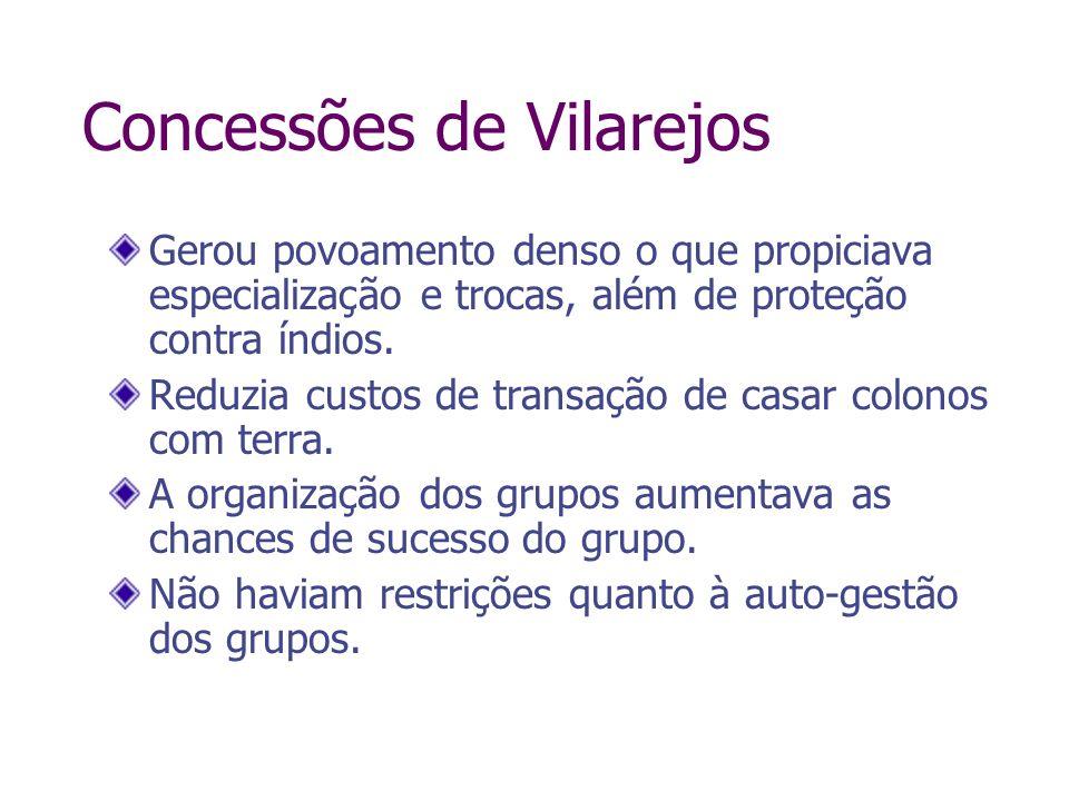Concessões de Vilarejos Gerou povoamento denso o que propiciava especialização e trocas, além de proteção contra índios. Reduzia custos de transação d
