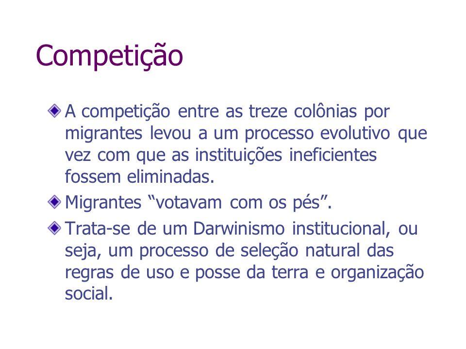 Competição A competição entre as treze colônias por migrantes levou a um processo evolutivo que vez com que as instituições ineficientes fossem elimin