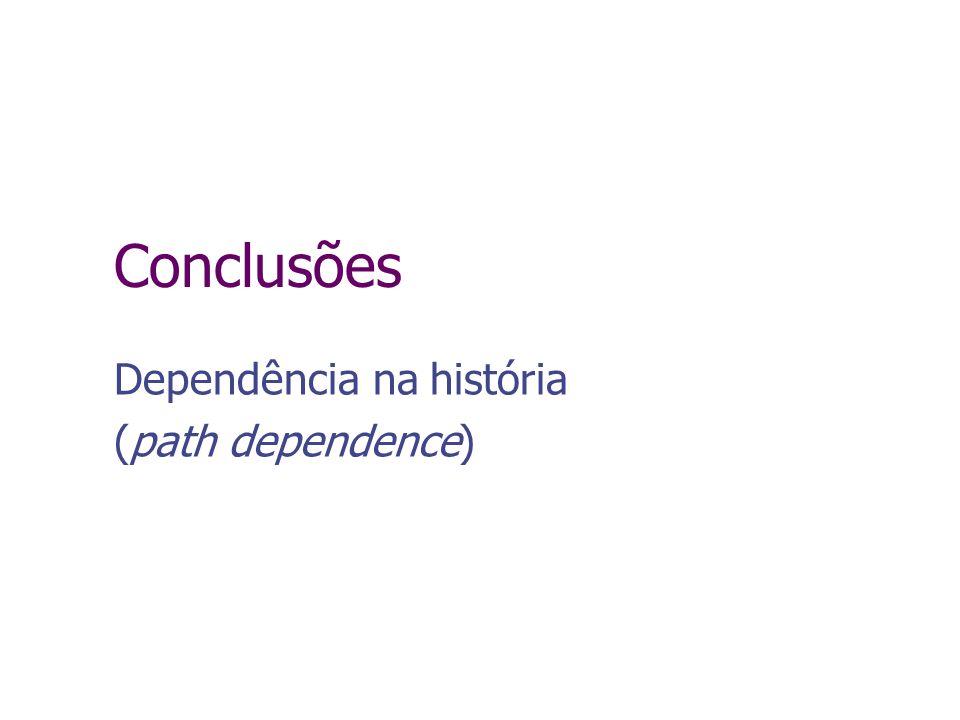 Conclusões Dependência na história (path dependence)