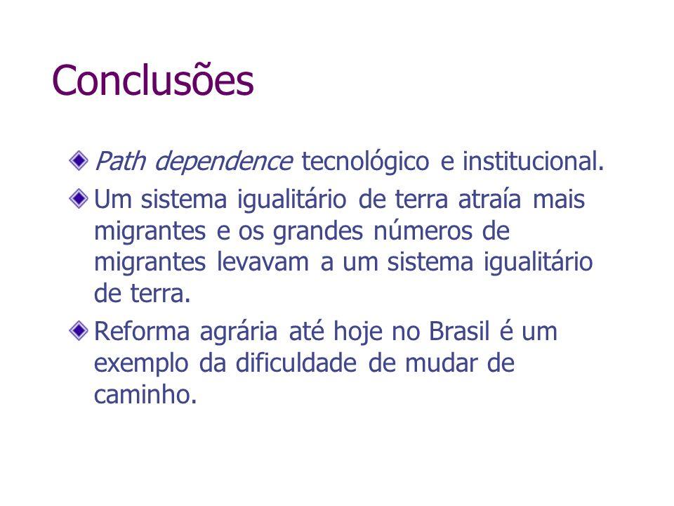 Conclusões Path dependence tecnológico e institucional. Um sistema igualitário de terra atraía mais migrantes e os grandes números de migrantes levava