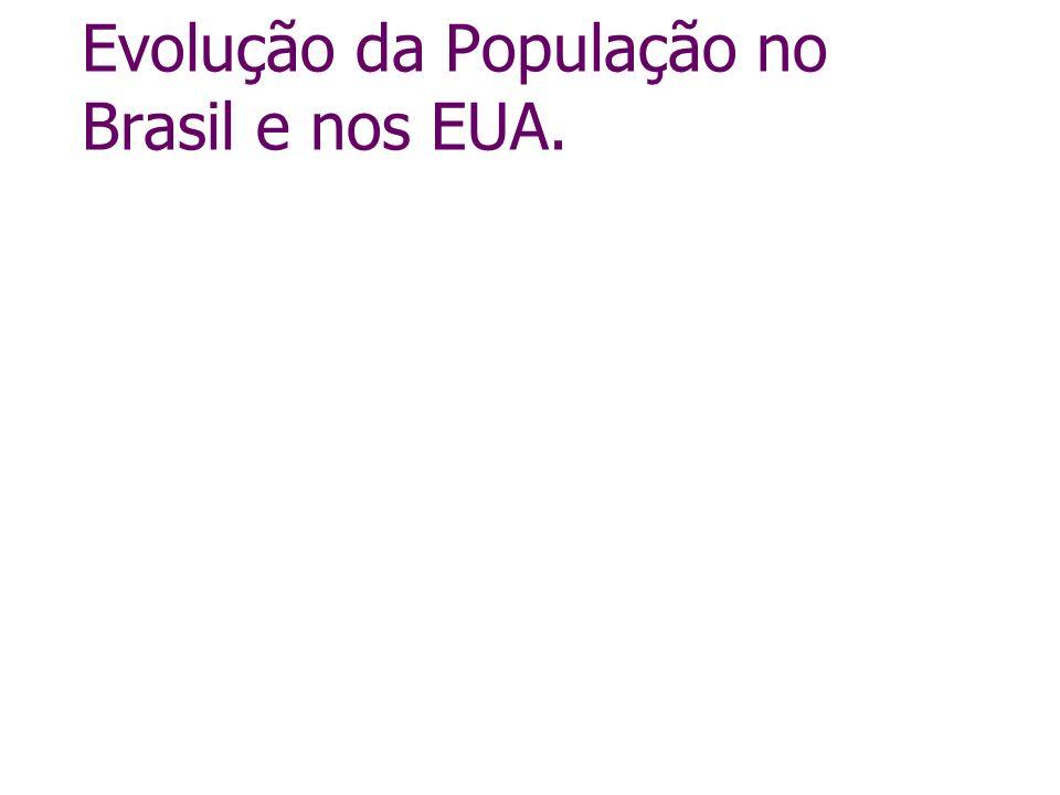 Evolução da População no Brasil e nos EUA.