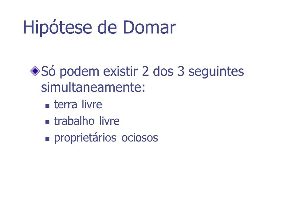 Hipótese de Domar Só podem existir 2 dos 3 seguintes simultaneamente: terra livre trabalho livre proprietários ociosos