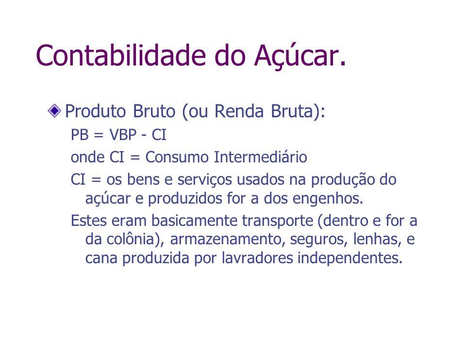 Contabilidade do Açúcar. Produto Bruto (ou Renda Bruta): PB = VBP - CI onde CI = Consumo Intermediário CI = os bens e serviços usados na produção do a