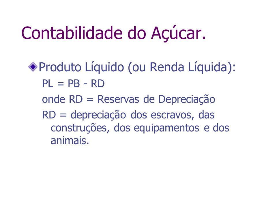 Contabilidade do Açúcar. Produto Líquido (ou Renda Líquida): PL = PB - RD onde RD = Reservas de Depreciação RD = depreciação dos escravos, das constru