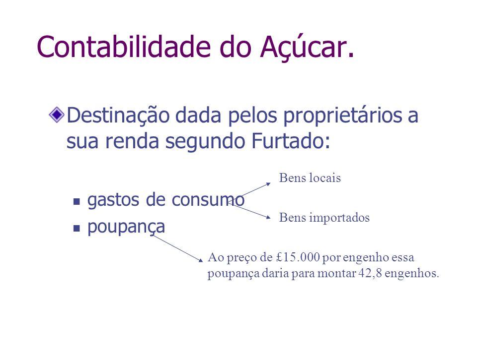 Destinação dada pelos proprietários a sua renda segundo Furtado: gastos de consumo poupança Contabilidade do Açúcar. Bens locais Bens importados Ao pr