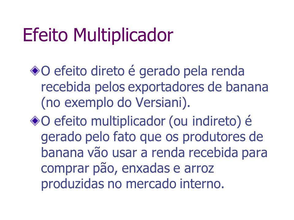 Efeito Multiplicador O efeito direto é gerado pela renda recebida pelos exportadores de banana (no exemplo do Versiani). O efeito multiplicador (ou in