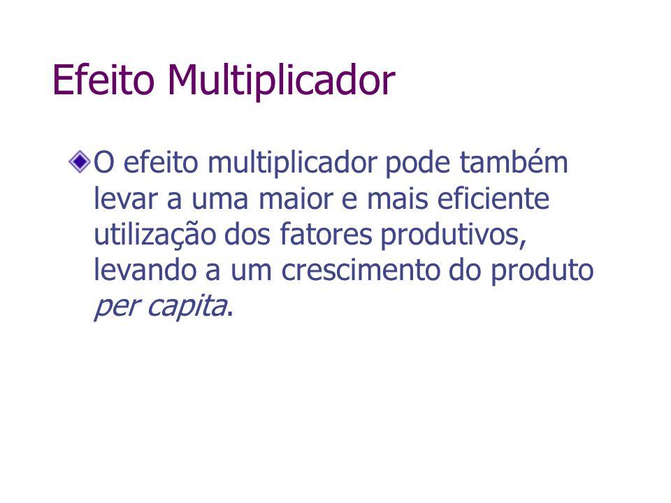 Efeito Multiplicador O efeito multiplicador pode também levar a uma maior e mais eficiente utilização dos fatores produtivos, levando a um crescimento