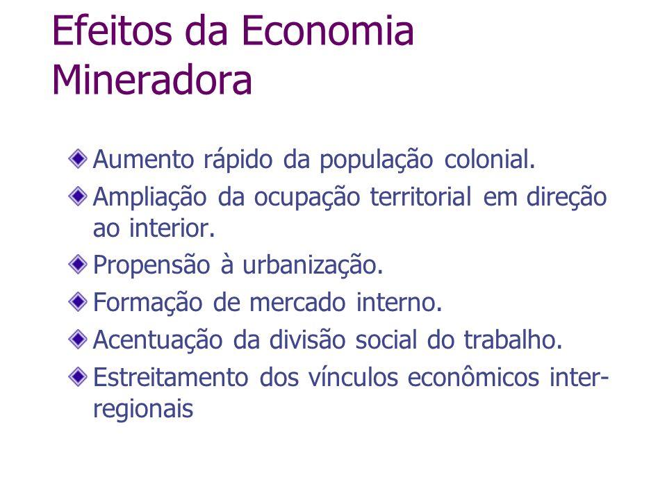 Efeitos da Economia Mineradora Aumento rápido da população colonial. Ampliação da ocupação territorial em direção ao interior. Propensão à urbanização