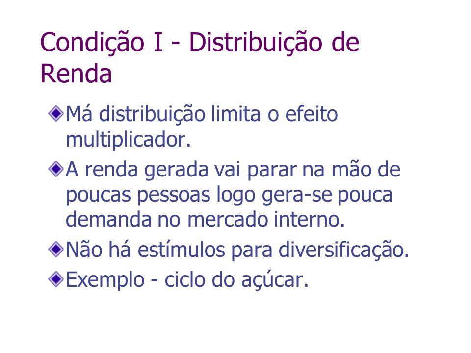 Condição I - Distribuição de Renda Má distribuição limita o efeito multiplicador. A renda gerada vai parar na mão de poucas pessoas logo gera-se pouca