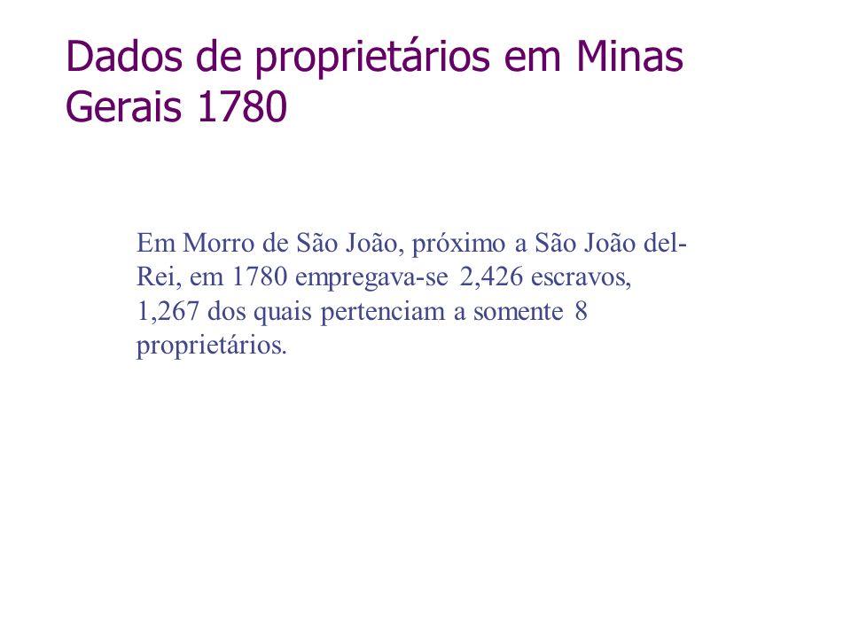 Dados de proprietários em Minas Gerais 1780 Em Morro de São João, próximo a São João del- Rei, em 1780 empregava-se 2,426 escravos, 1,267 dos quais pe