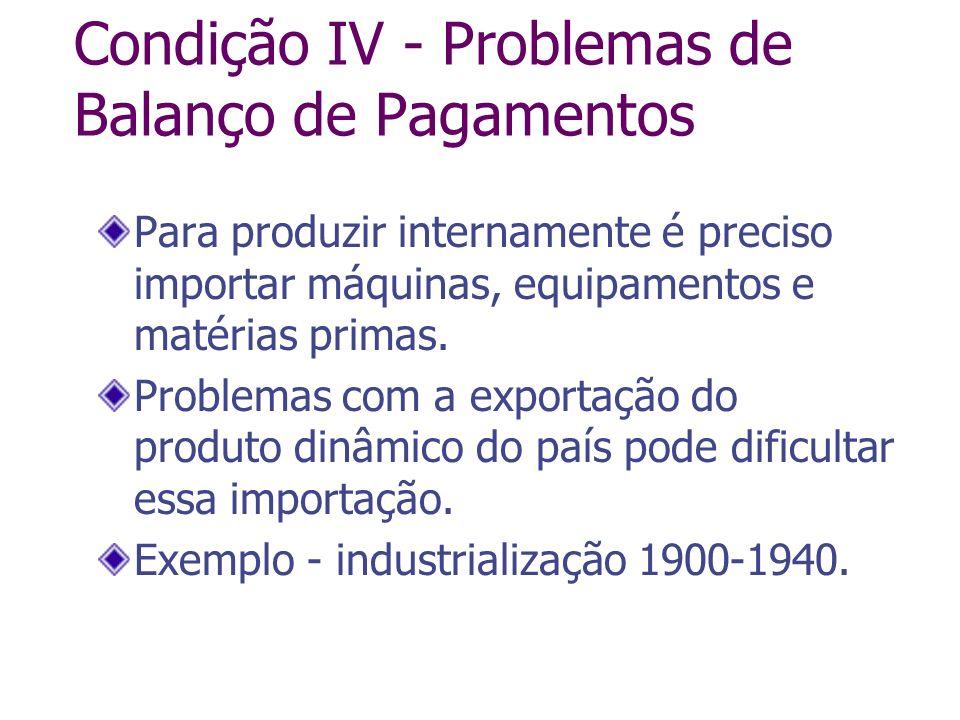Condição IV - Problemas de Balanço de Pagamentos Para produzir internamente é preciso importar máquinas, equipamentos e matérias primas. Problemas com