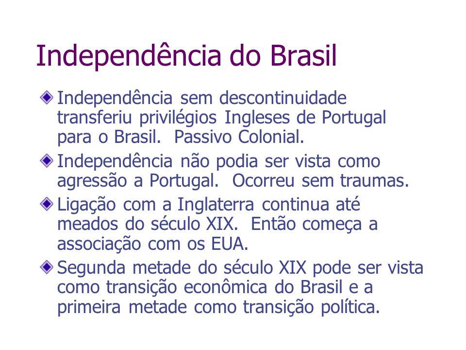 Independência do Brasil Independência sem descontinuidade transferiu privilégios Ingleses de Portugal para o Brasil. Passivo Colonial. Independência n