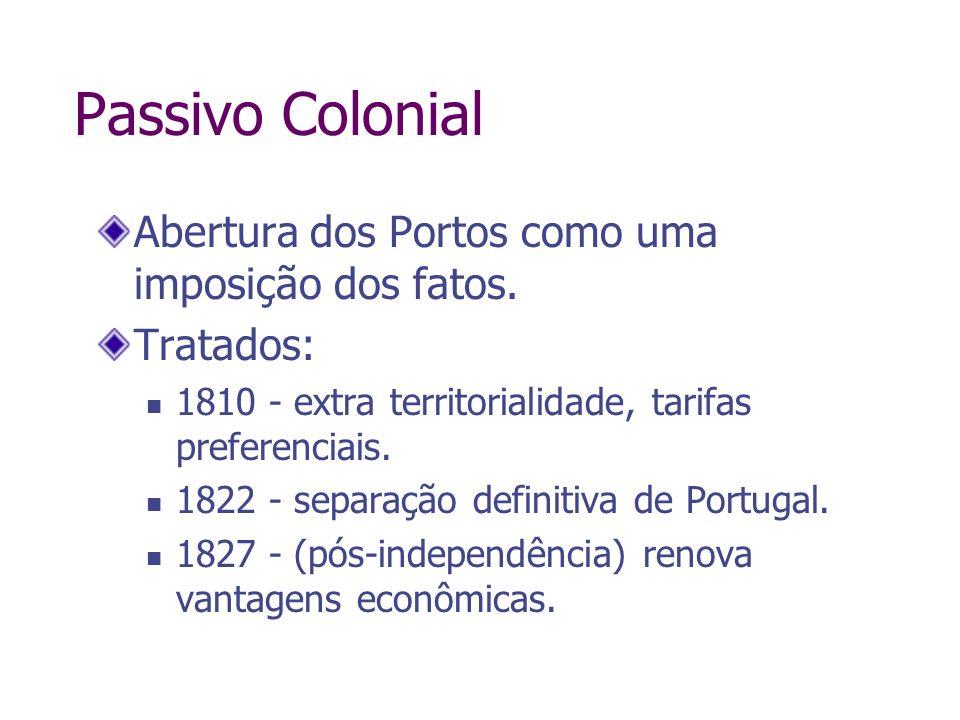 Passivo Colonial Abertura dos Portos como uma imposição dos fatos. Tratados: 1810 - extra territorialidade, tarifas preferenciais. 1822 - separação de