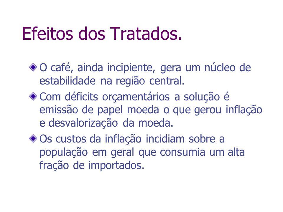 Efeitos dos Tratados. O café, ainda incipiente, gera um núcleo de estabilidade na região central. Com déficits orçamentários a solução é emissão de pa
