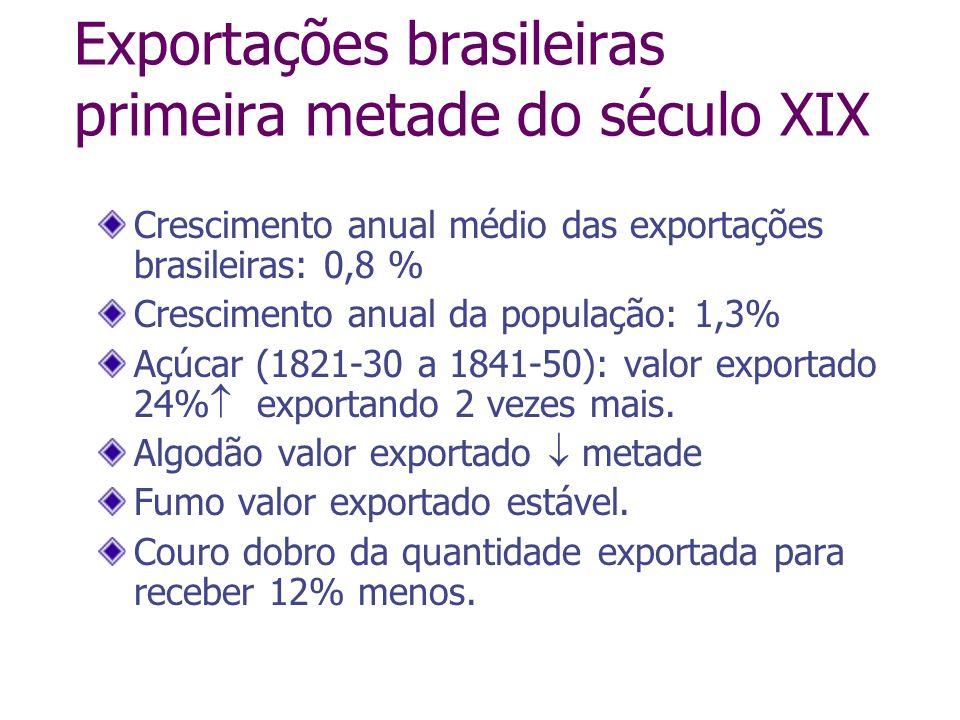 Exportações brasileiras primeira metade do século XIX Crescimento anual médio das exportações brasileiras: 0,8 % Crescimento anual da população: 1,3%