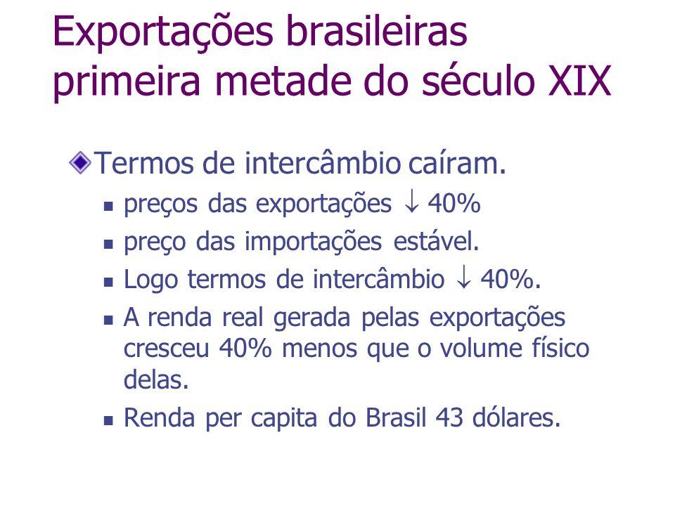 Exportações brasileiras primeira metade do século XIX Termos de intercâmbio caíram. preços das exportações 40% preço das importações estável. Logo ter