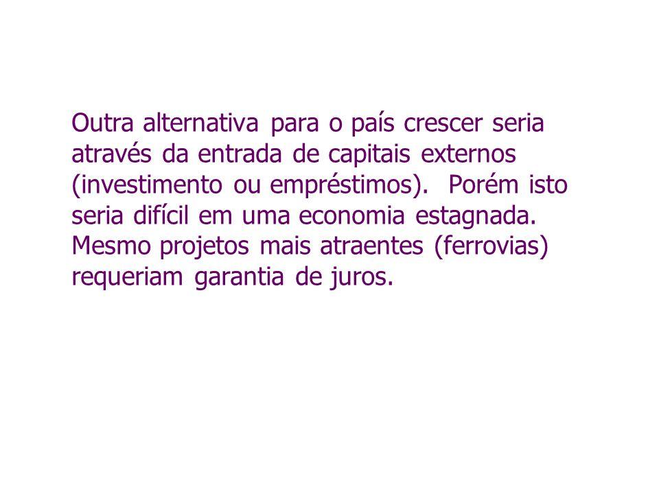 Outra alternativa para o país crescer seria através da entrada de capitais externos (investimento ou empréstimos). Porém isto seria difícil em uma eco