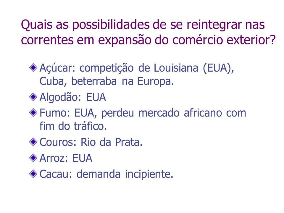 Quais as possibilidades de se reintegrar nas correntes em expansão do comércio exterior? Açúcar: competição de Louisiana (EUA), Cuba, beterraba na Eur