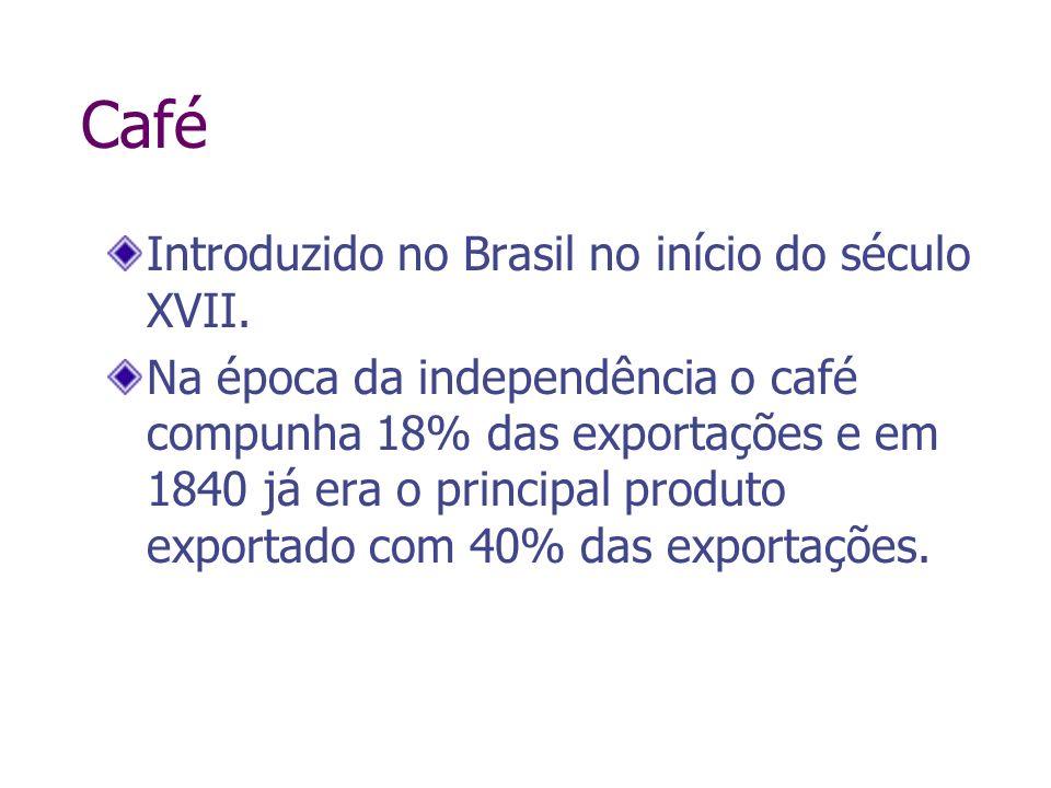 Café Introduzido no Brasil no início do século XVII. Na época da independência o café compunha 18% das exportações e em 1840 já era o principal produt
