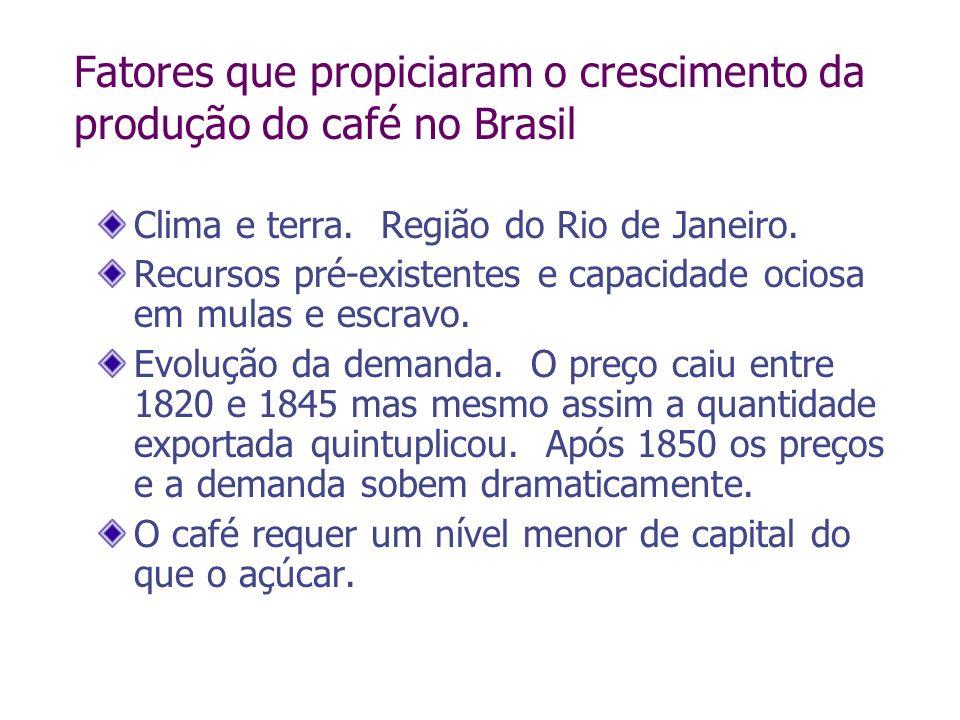 Fatores que propiciaram o crescimento da produção do café no Brasil Clima e terra. Região do Rio de Janeiro. Recursos pré-existentes e capacidade ocio