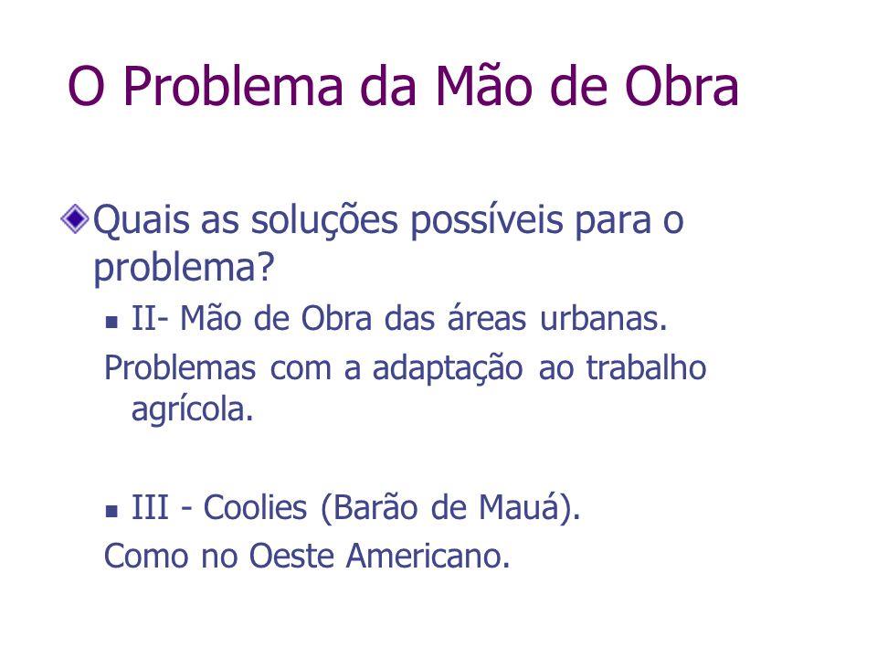Quais as soluções possíveis para o problema? II- Mão de Obra das áreas urbanas. Problemas com a adaptação ao trabalho agrícola. III - Coolies (Barão d