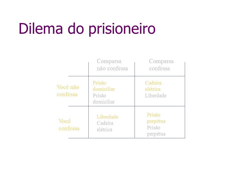 Dilema do prisioneiro Você confessa Você não confessa Comparsa confessa Comparsa não confessa Prisão domiciliar Cadeira elétrica Liberdade Prisão perp