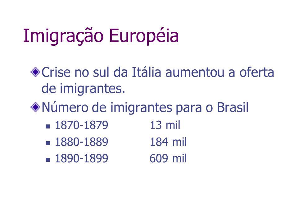 Imigração Européia Crise no sul da Itália aumentou a oferta de imigrantes. Número de imigrantes para o Brasil 1870-187913 mil 1880-1889184 mil 1890-18