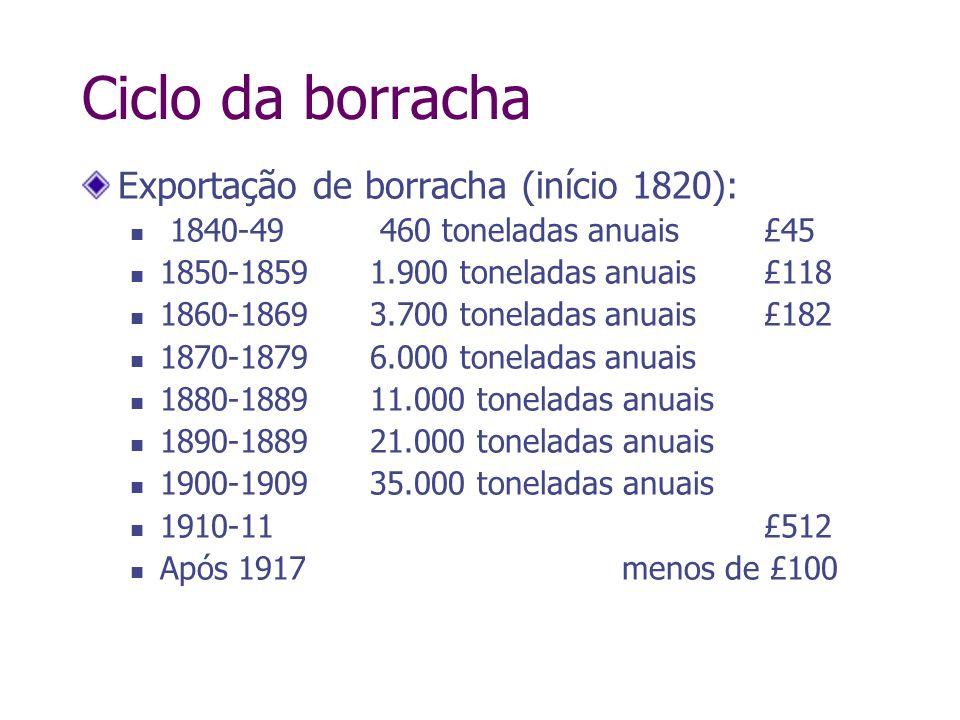 Ciclo da borracha Exportação de borracha (início 1820): 1840-49 460 toneladas anuais £45 1850-1859 1.900 toneladas anuais £118 1860-18693.700 tonelada
