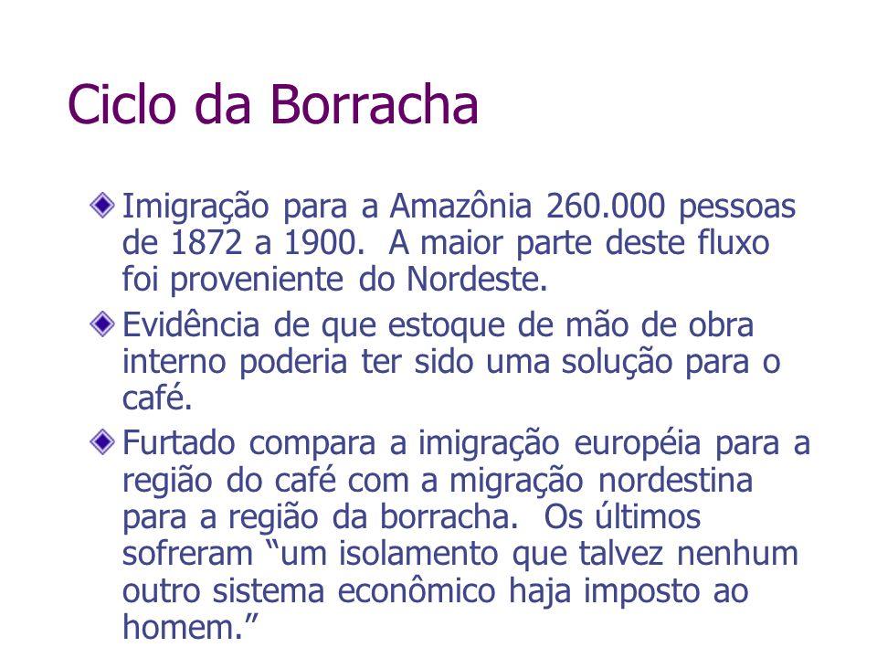 Ciclo da Borracha Imigração para a Amazônia 260.000 pessoas de 1872 a 1900. A maior parte deste fluxo foi proveniente do Nordeste. Evidência de que es