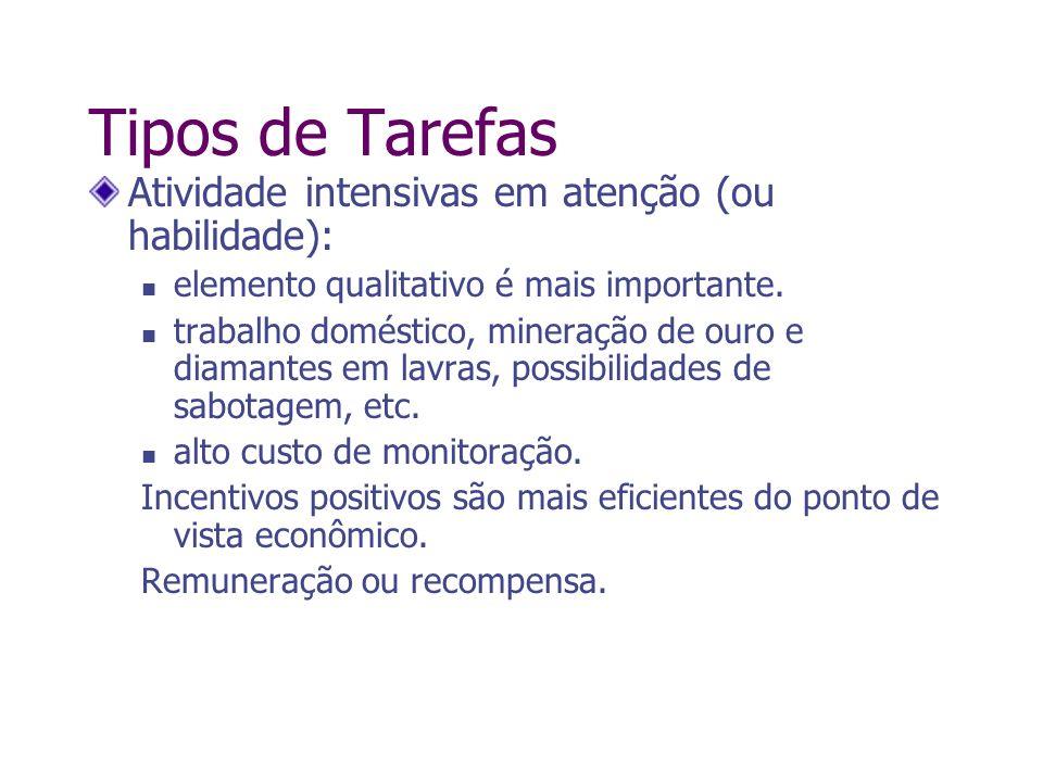 Tipos de Tarefas Atividade intensivas em atenção (ou habilidade): elemento qualitativo é mais importante. trabalho doméstico, mineração de ouro e diam