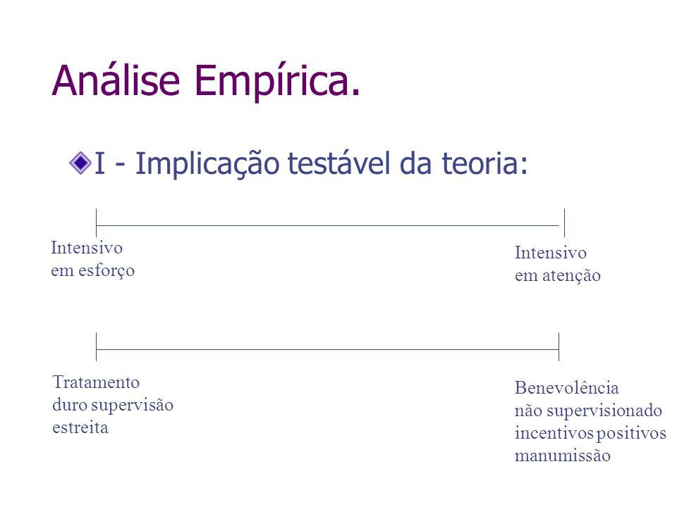 Análise Empírica. I - Implicação testável da teoria: Intensivo em esforço Intensivo em atenção Benevolência não supervisionado incentivos positivos ma