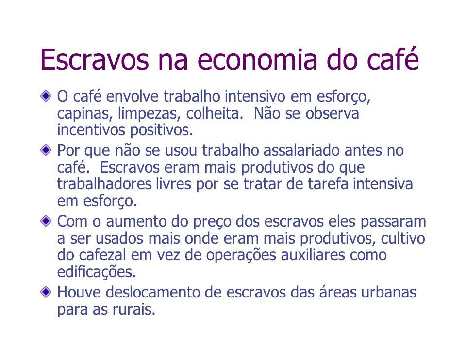 Escravos na economia do café O café envolve trabalho intensivo em esforço, capinas, limpezas, colheita. Não se observa incentivos positivos. Por que n