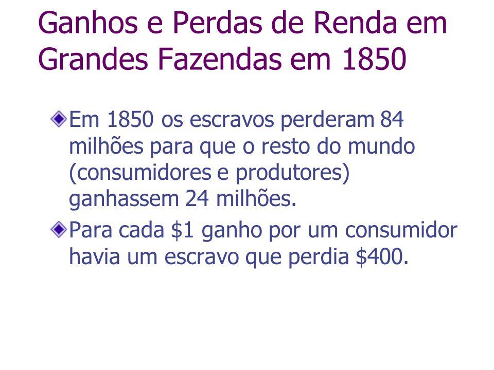 Ganhos e Perdas de Renda em Grandes Fazendas em 1850 Em 1850 os escravos perderam 84 milhões para que o resto do mundo (consumidores e produtores) gan