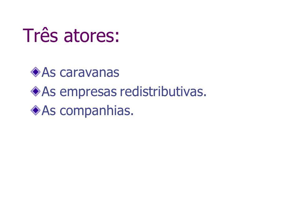 Três atores: As caravanas As empresas redistributivas. As companhias.