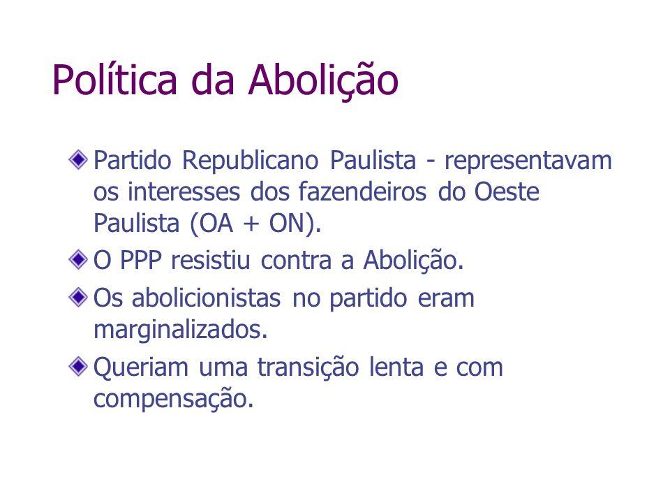 Política da Abolição Partido Republicano Paulista - representavam os interesses dos fazendeiros do Oeste Paulista (OA + ON). O PPP resistiu contra a A