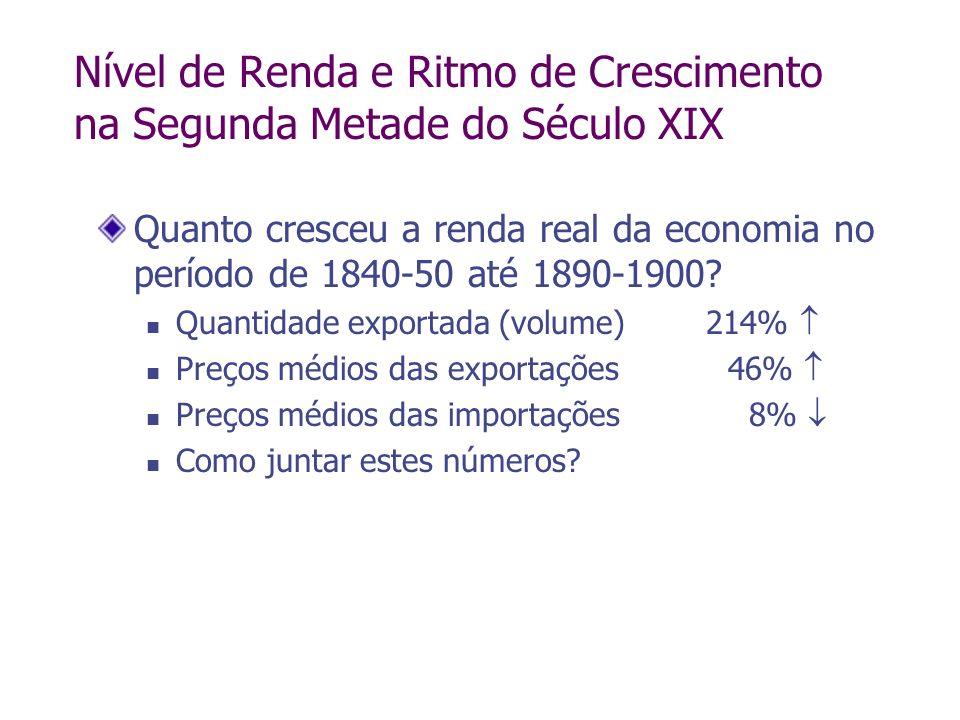 Quanto cresceu a renda real da economia no período de 1840-50 até 1890-1900? Quantidade exportada (volume) 214% Preços médios das exportações 46% Preç