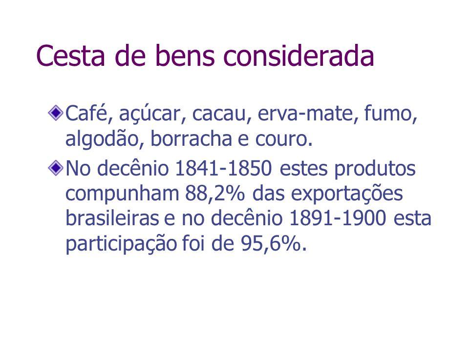 Cesta de bens considerada Café, açúcar, cacau, erva-mate, fumo, algodão, borracha e couro. No decênio 1841-1850 estes produtos compunham 88,2% das exp