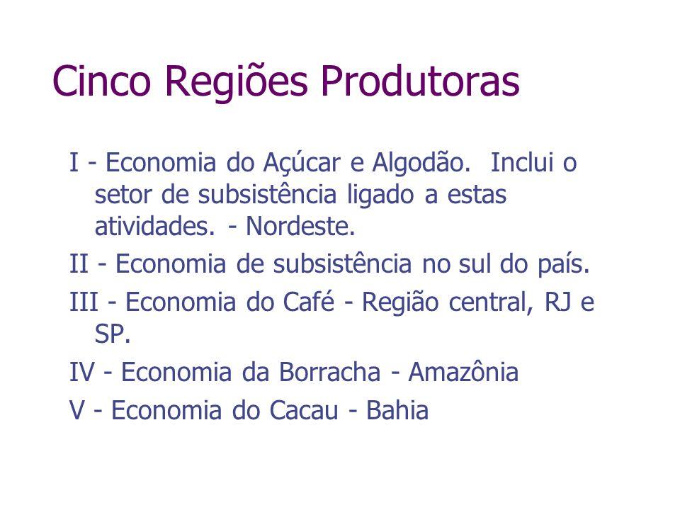 Cinco Regiões Produtoras I - Economia do Açúcar e Algodão. Inclui o setor de subsistência ligado a estas atividades. - Nordeste. II - Economia de subs