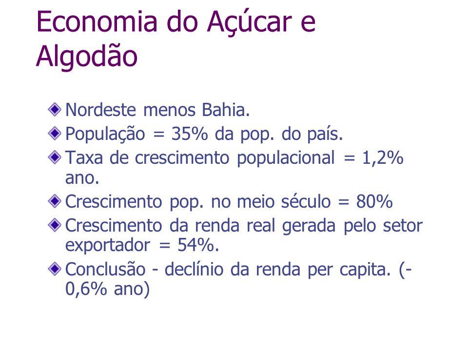 Economia do Açúcar e Algodão Nordeste menos Bahia. População = 35% da pop. do país. Taxa de crescimento populacional = 1,2% ano. Crescimento pop. no m
