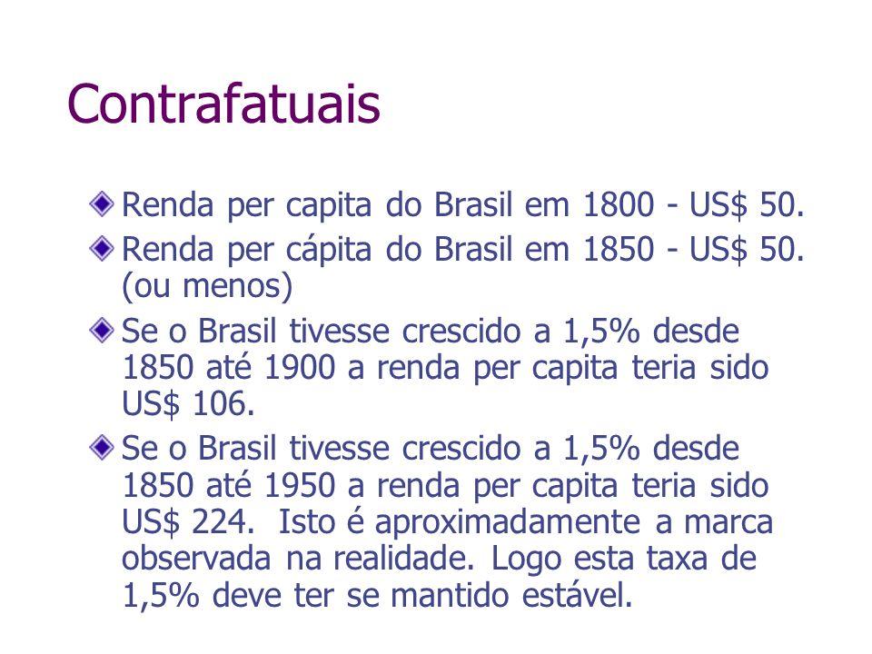 Contrafatuais Renda per capita do Brasil em 1800 - US$ 50. Renda per cápita do Brasil em 1850 - US$ 50. (ou menos) Se o Brasil tivesse crescido a 1,5%