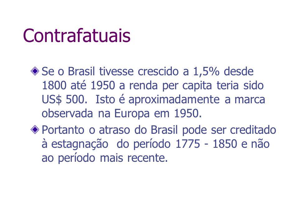 Contrafatuais Se o Brasil tivesse crescido a 1,5% desde 1800 até 1950 a renda per capita teria sido US$ 500. Isto é aproximadamente a marca observada