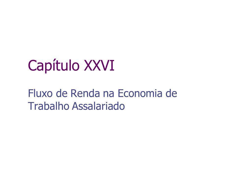 Capítulo XXVI Fluxo de Renda na Economia de Trabalho Assalariado