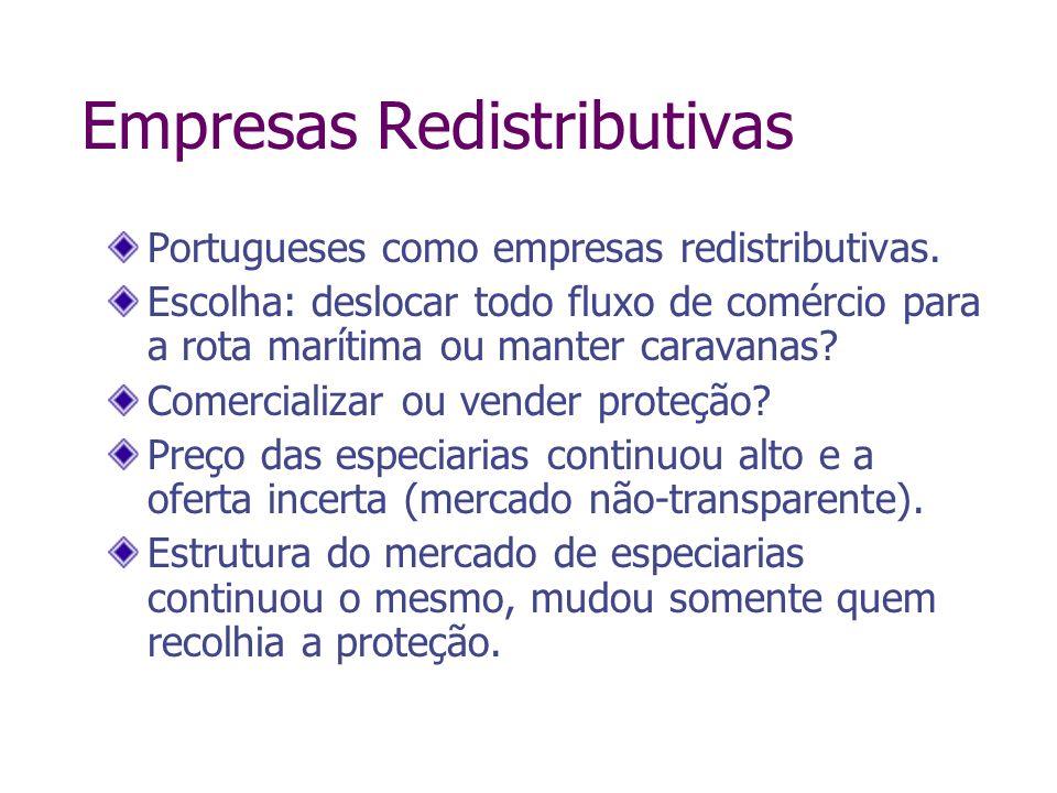 Empresas Redistributivas Portugueses como empresas redistributivas. Escolha: deslocar todo fluxo de comércio para a rota marítima ou manter caravanas?