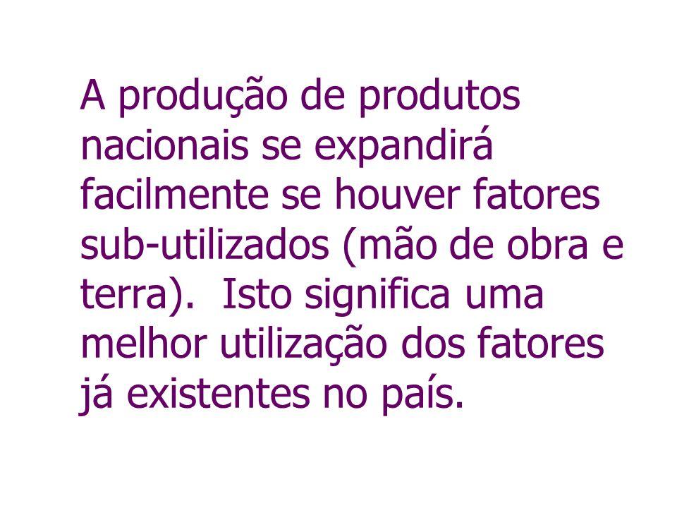 A produção de produtos nacionais se expandirá facilmente se houver fatores sub-utilizados (mão de obra e terra). Isto significa uma melhor utilização